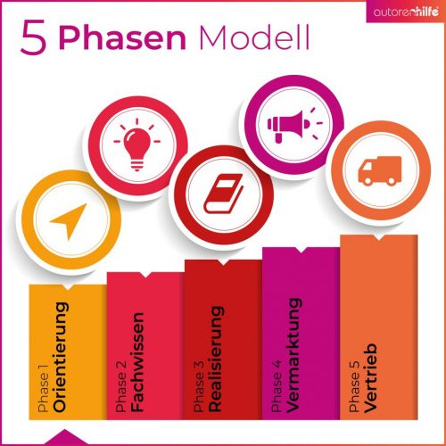 LOW_2020-5-Phasen-Modell2